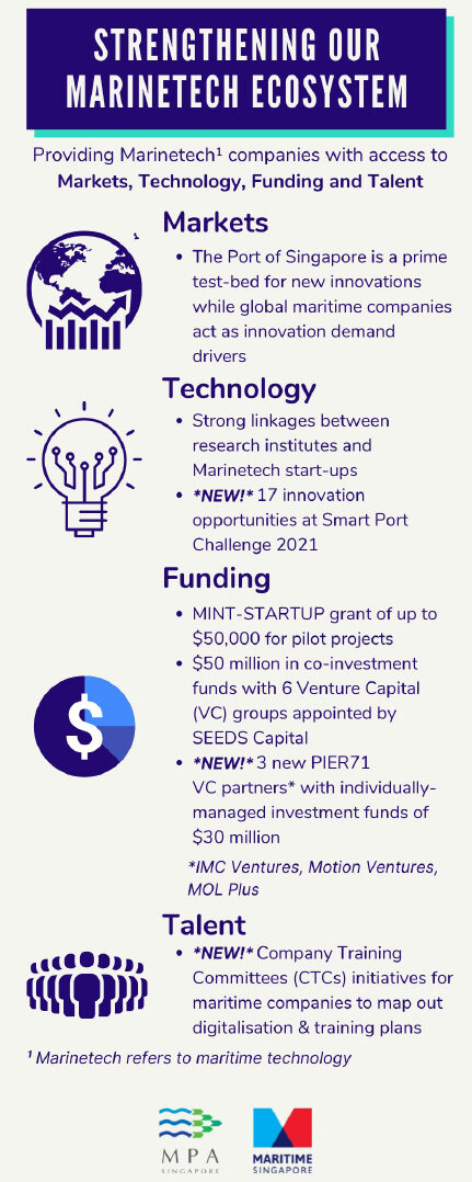 Strengthening Our Marinetech Ecosystem