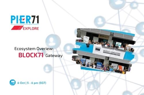 Ecosystem Overview: BLOCK71 Gateway